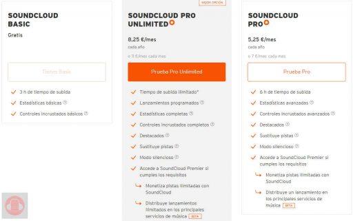 Cómo descargar de Soundcloud