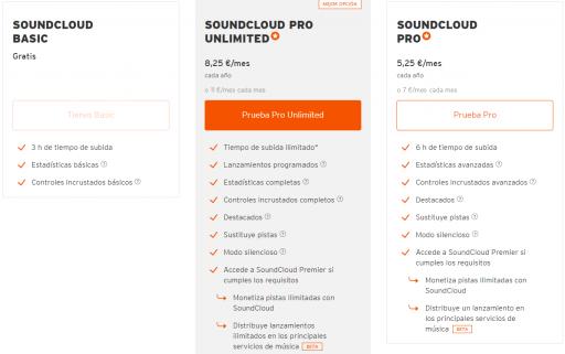 Planes suscripción Soundcloud